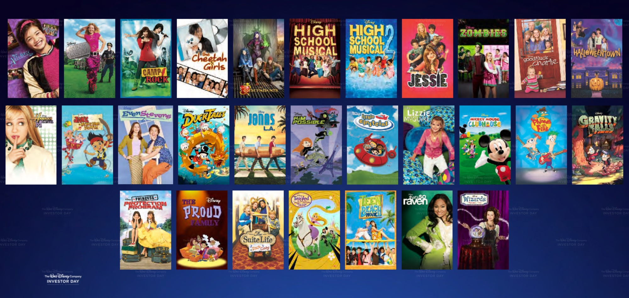 Disney Channel Library Content Moving To Disney+ | What's On