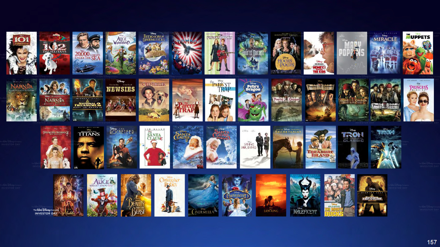 Get Paid $1,000 to Watch 30 Disney Movies in 30 Days