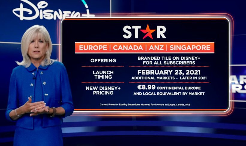 Disney+ To Add Star Content In Europe, Australia, Canada & New Zealand |  What's On Disney Plus