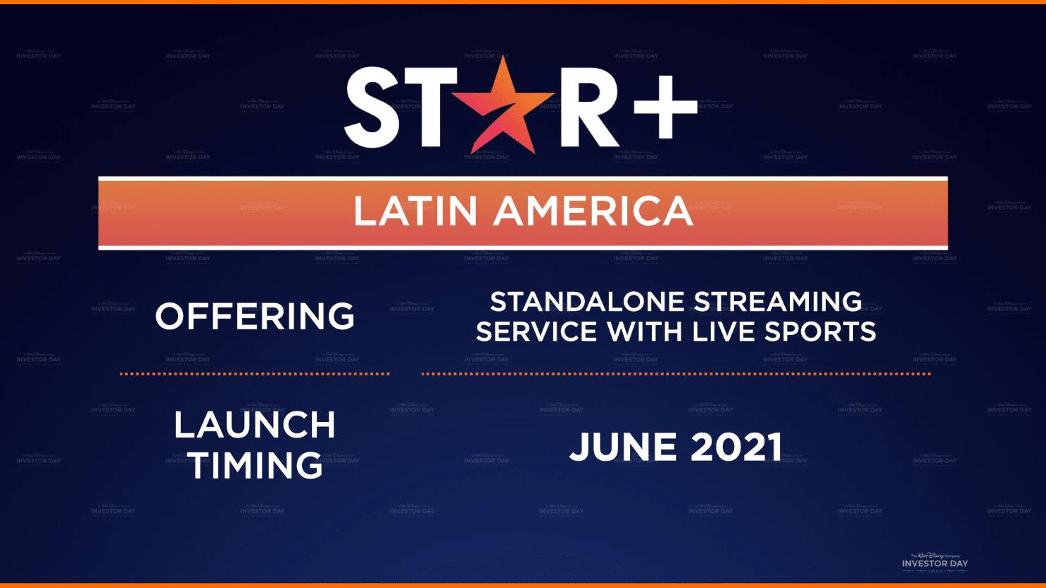 Star+ será un servicio aparte de Disney+ en México